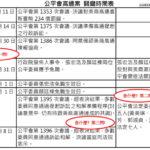 藍委吳志揚:高通案新事證曝光,圖利外國傷害本國科技!